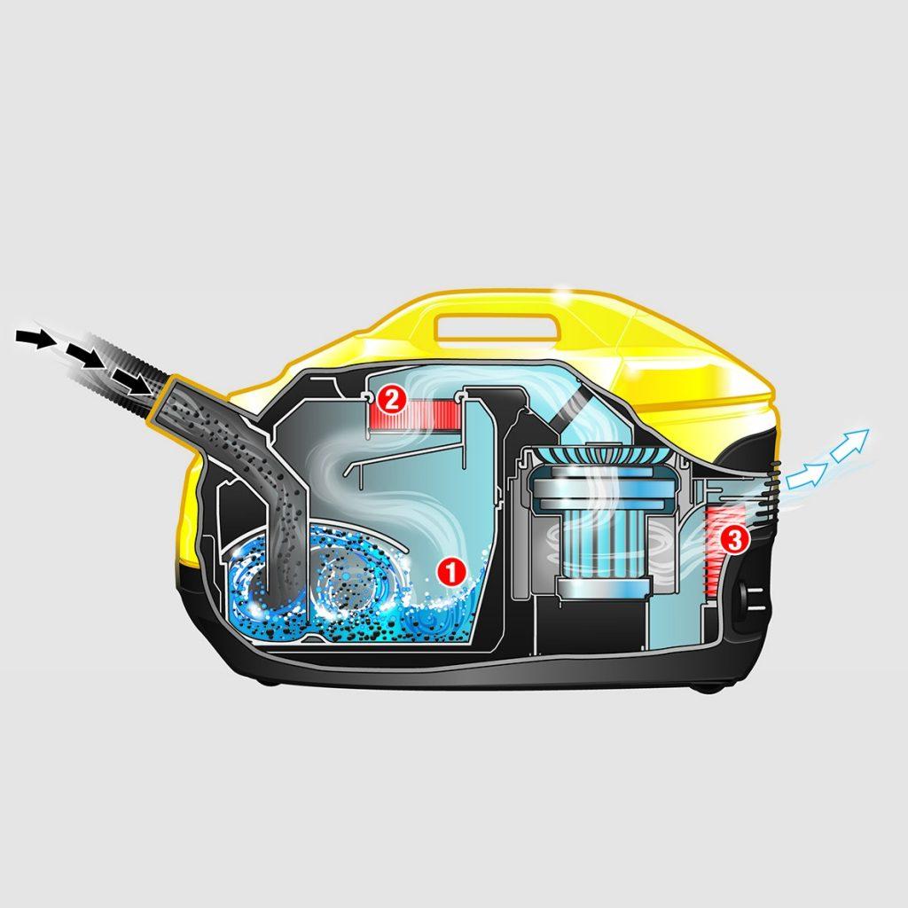 Kärcher DS 5800 - Filtre à eau